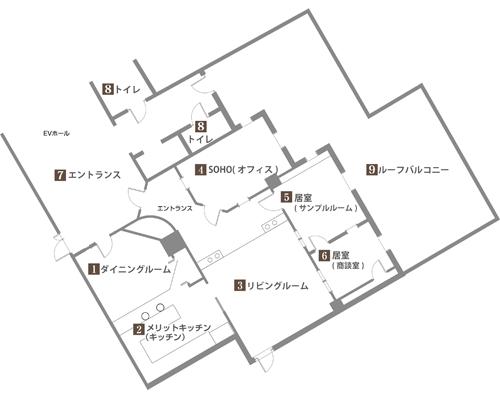 東京ショールーム